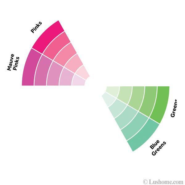 best 25+ green color schemes ideas only on pinterest | green
