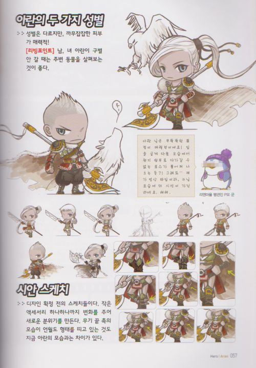 dolphin-fly:  Close up full version of ARAN concept art! Look, there's the male version with his hair down. But look how much Maha changed… 2/5 Heroes concept art.
