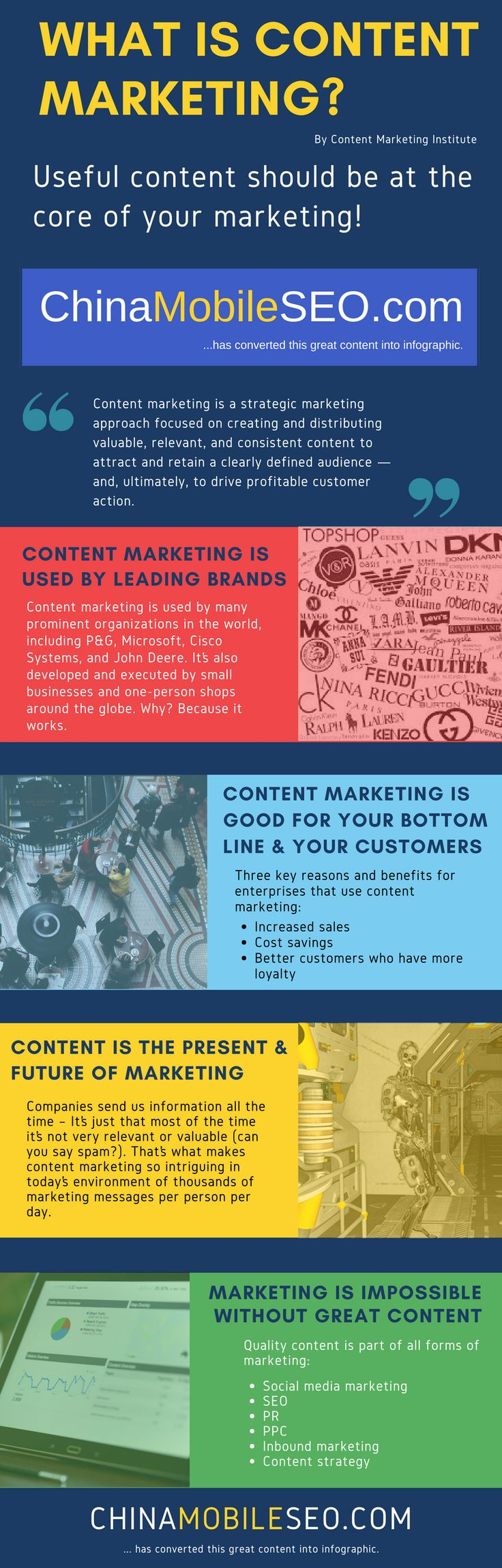 content marketing | what is content marketing | brand marketing | brand management | Content Marketing Institute | #contentmarketinginstitute.com | ChinaMobileSEO | China Mobile SEO | social media marketing | SEO | PPC |  Inbound Marketing | PR | content strategy | customer loyalty | marketing strategy #mobilemarketingstrategy