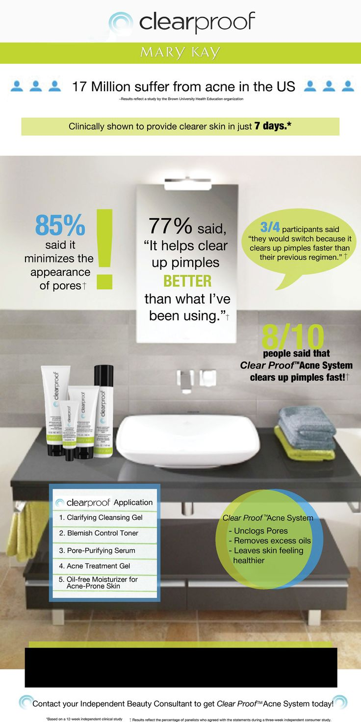 The proof is clear! Check out these fun facts about the Mary Kay® Clear Proof™ Acne System!