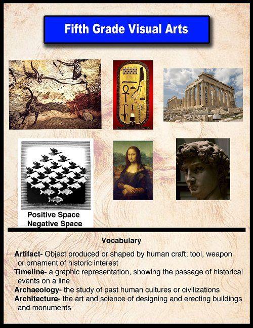 Art Department / Grade 5 Visual Arts Curriculum