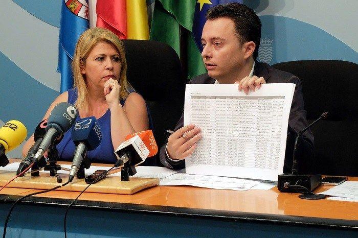 El Gobierno local presenta las medidas para cumplir la reducción de ingresos | JerezSinFronteras.es