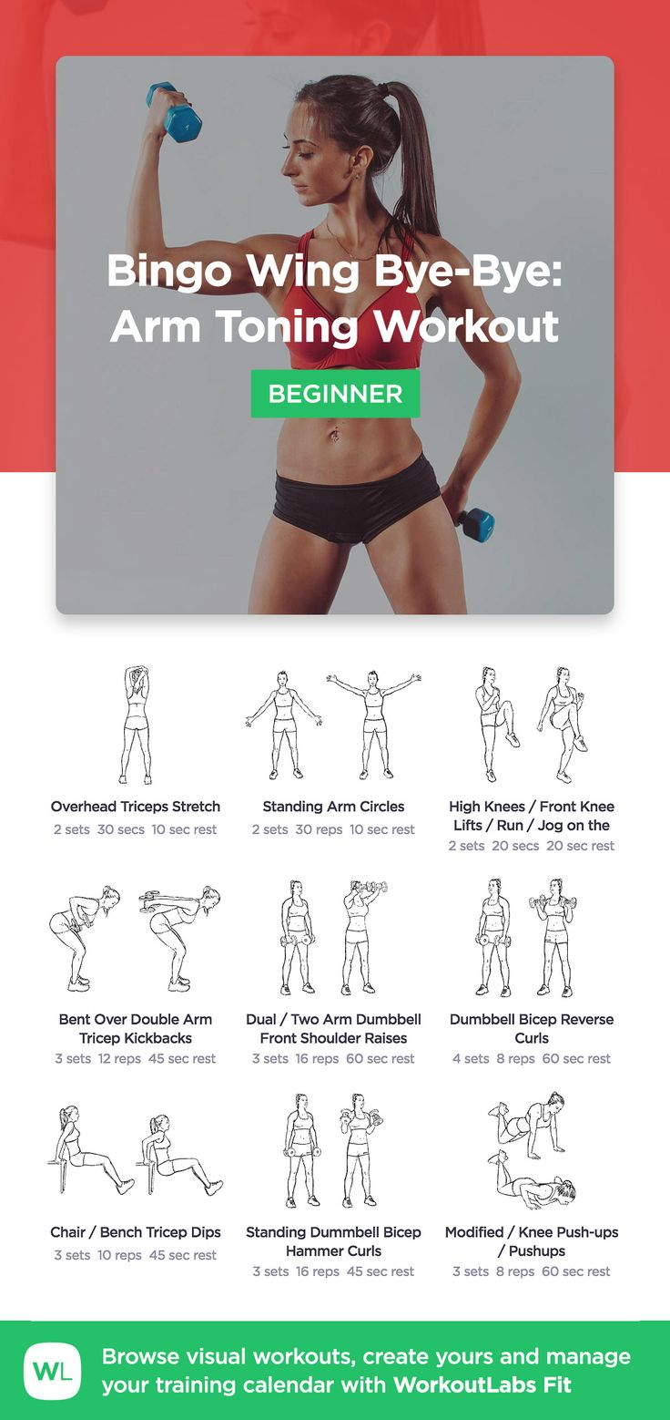 Bingo Wing Bye-Bye: Arm Toning Workout by WorkoutLabs Fit · View and download printable PDF: https://workoutlabs.com/s/Dh6Hz