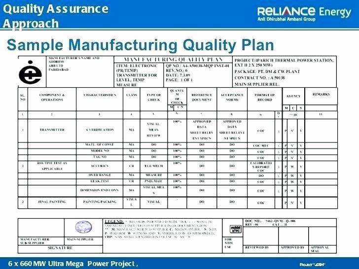 Quality Assurance Plan Template Inspirational Project Quality Plan Template 8 Example Quality Plannin How To Plan Business Plan Template Free Quality Assurance