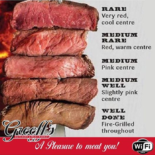 How to cook #meat - a quick visual guide. #butchery