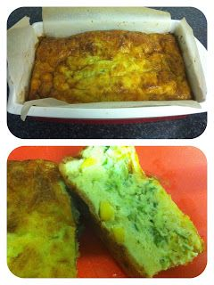 Eat Sew Love: My Zucchini Slice Recipe in the Intelli Kitchen Master