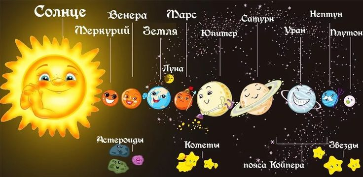 скачать бесплатно презентацию космос для дошкольников: 17 тыс изображений найдено в Яндекс.Картинках