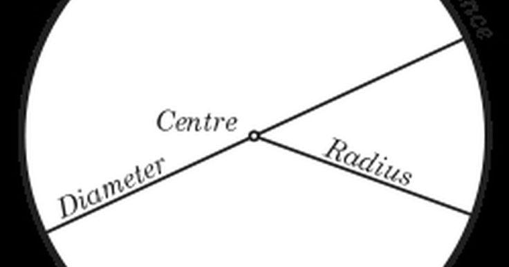 Cómo calcular el perímetro de un círculo. Calcular el perímetro y el área de figuras es algo que se aprende en los primeros cursos de la escuela media. Existen fórmulas para calcular el perímetro y área de cualquier figura cerrada. Afortunadamente, las fórmulas para los círculos son unas de las más fáciles de recordar, y calcular su perímetro o circunferencia es tarea fácil. ¡Este ...