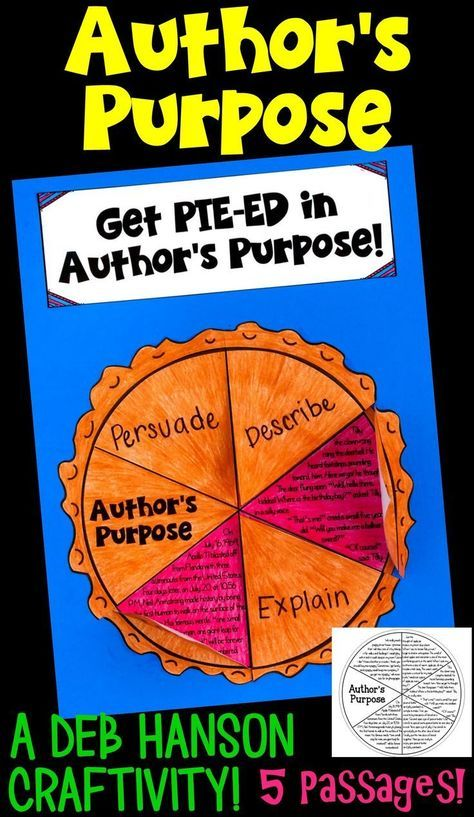 Author's Purpose activity for upper elementary~ students read 5 passages and determine whether the author's purpose was to persuade, inform, entertain, explain, or describe!