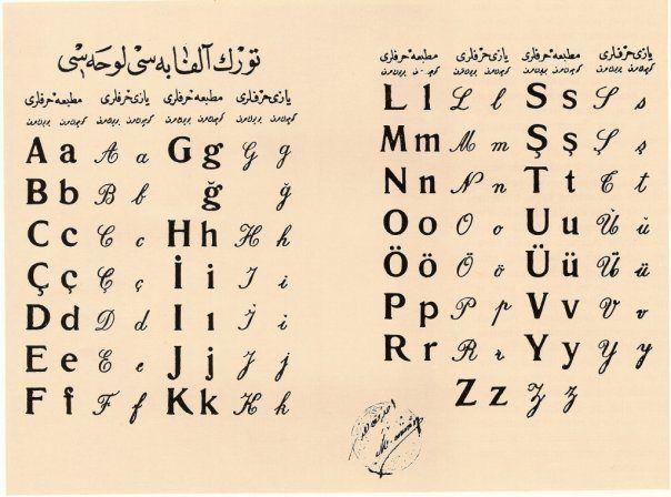 Türk alfabesi levhası