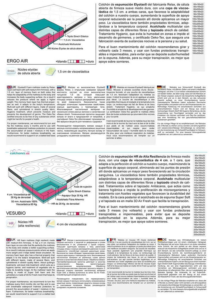 Colchón Ergo Air de Relax y colchón Vesubio 4 CMS. de viscoelástica. Dos espumaciones con Visco.