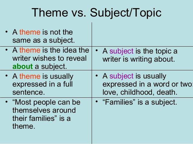 theme vs topic examples