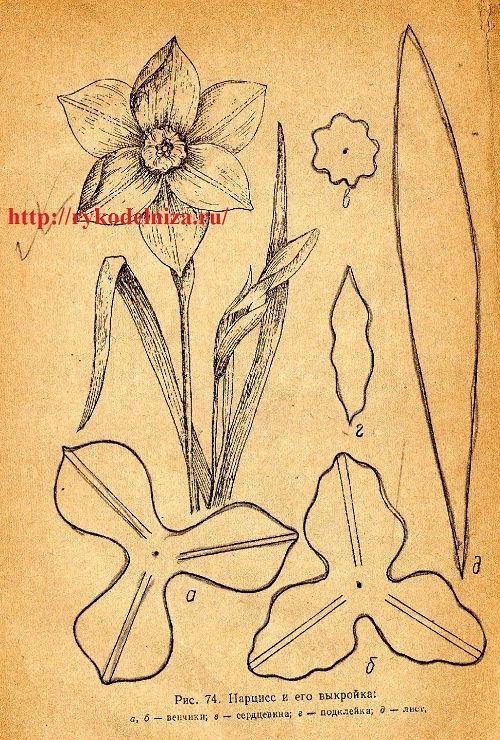 En la categoría de producción de colores de la tela es un diagrama de Narciso.  El material para el narciso es de seda apretado ...