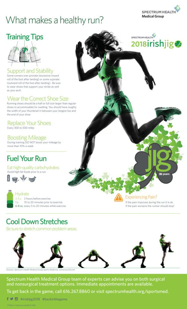 Training tips, fueling your run and cool down stretches to get you back in the game. https://healthbeat.spectrumhealth.org/infographics/what-makes-a-healthy-run/