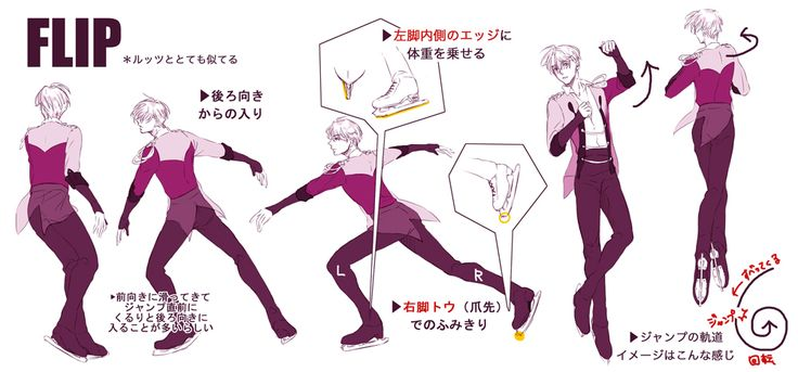 ジャンプ6種類の見分け方 [4]
