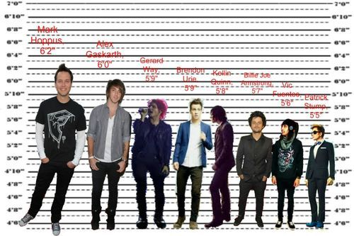patrick stump height | Group of: Im not even patrick stump size :/ | We Heart It