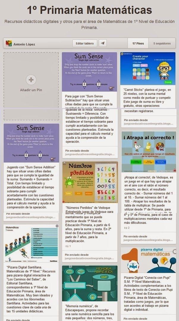 Recursos Educativos de Primaria: Pinterest: Tablero de ...