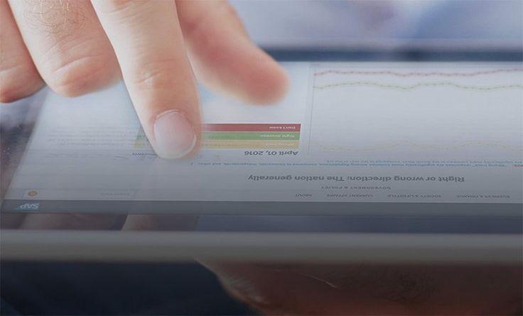 El resurgimiento de SAP Sybase en Banregio
