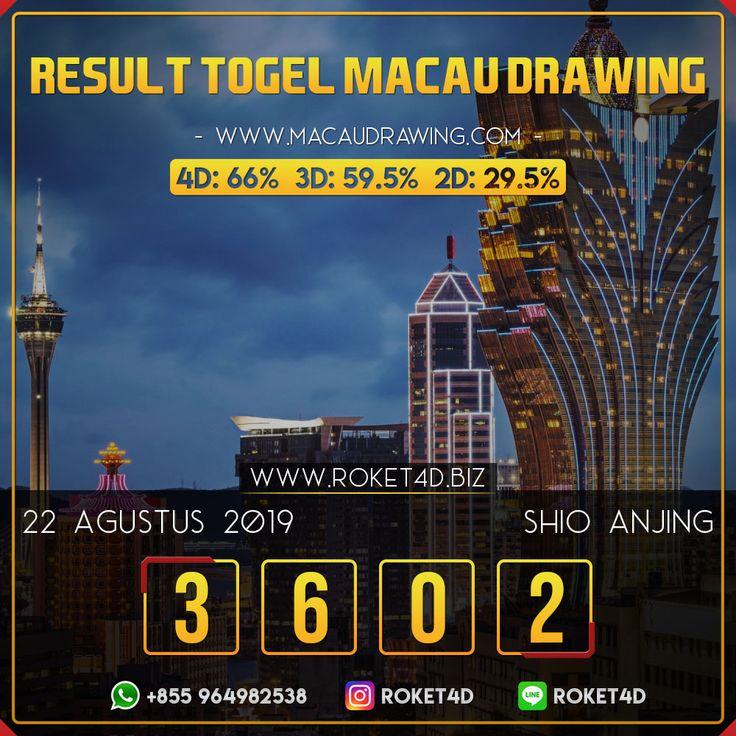togel 4d result