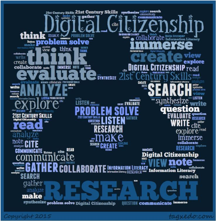 This website contains links to 'Online Research Models' across a range of subjects and levels for students to access. These  learner-centered digital research lessons are designed to guide students through a structured inquiry process (based on Kuhlthau, Maniotes & Caspari's Guided Inquiry and Information Search Process models). Although American, many of the inquiry questions are universal; I found I could easily adapt the questions and ideas to help implement inquiry learning in my…