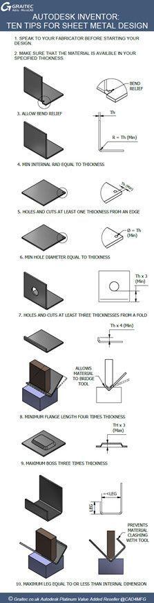 Graitec-Autodesk-Inventor-Sheet-Metal-Design-Rules                                                                                                                                                      More