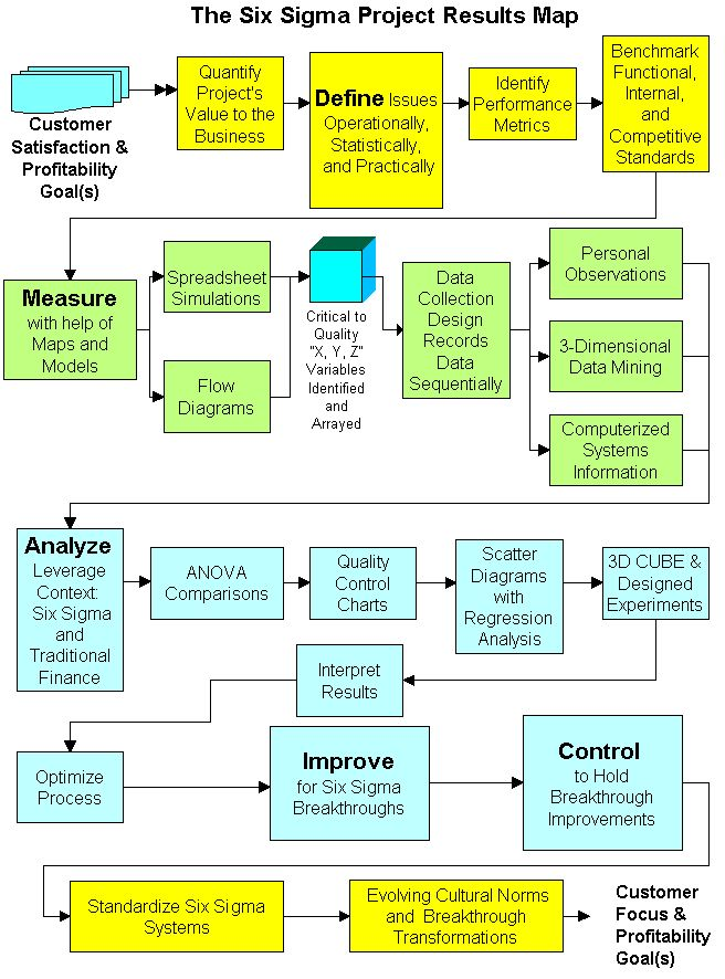 243 best Management images on Pinterest Learning, Change - program proposal template