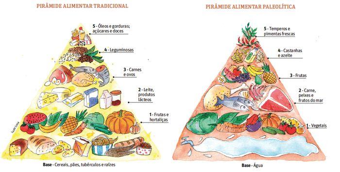 dieta paleolítica low carb