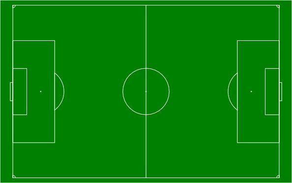 1206569652298015110focadima_Soccer_Field.svg.hi.png (594×372)