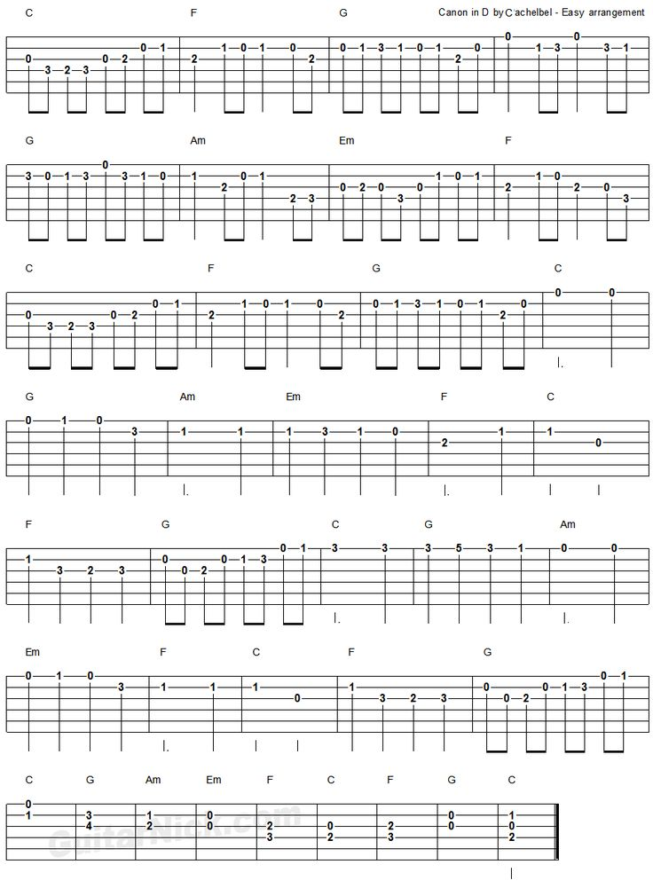 83 Best Guitar Taps Images On Pinterest Guitars Guitar Chords And