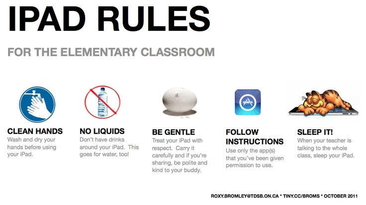 ipad in the classroom rules | Growing Up Digital: iPad Rules for the Elementary Classroom