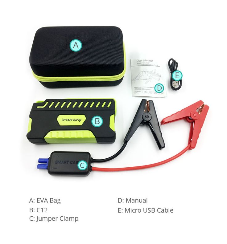 Ultra compact car jump starter, everyone should have one in their car trunk or glove box! . #carjumpstarter #jumpstarter #batterybooster #iFORWAY #multifunctionjumpstarter #jumppack #boostercharger