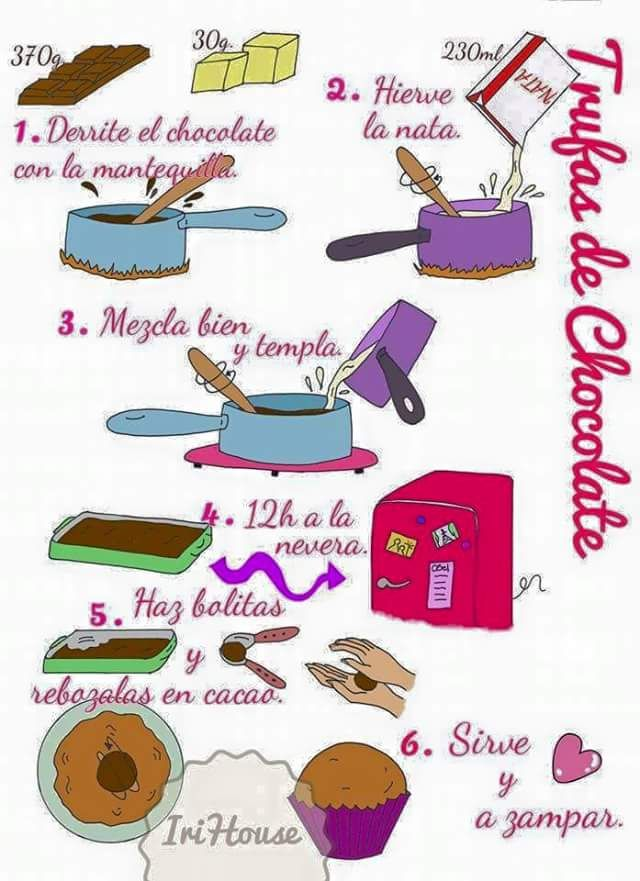 Recipe- Chocolate Truffles