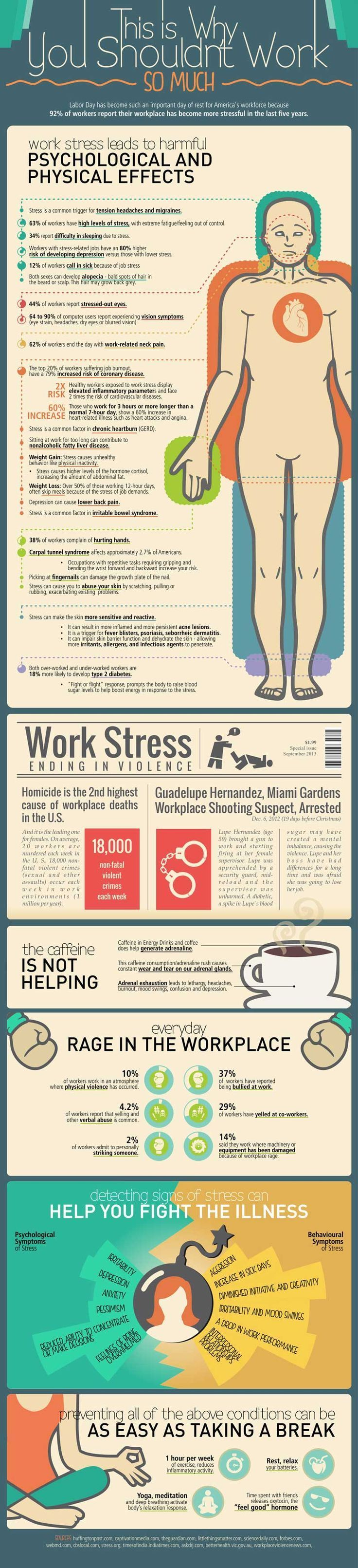 Working To Death: Stress and Its Deadly Effects #Infografía
