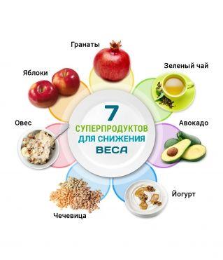 Правильное питание для похудения, принципы и советы на