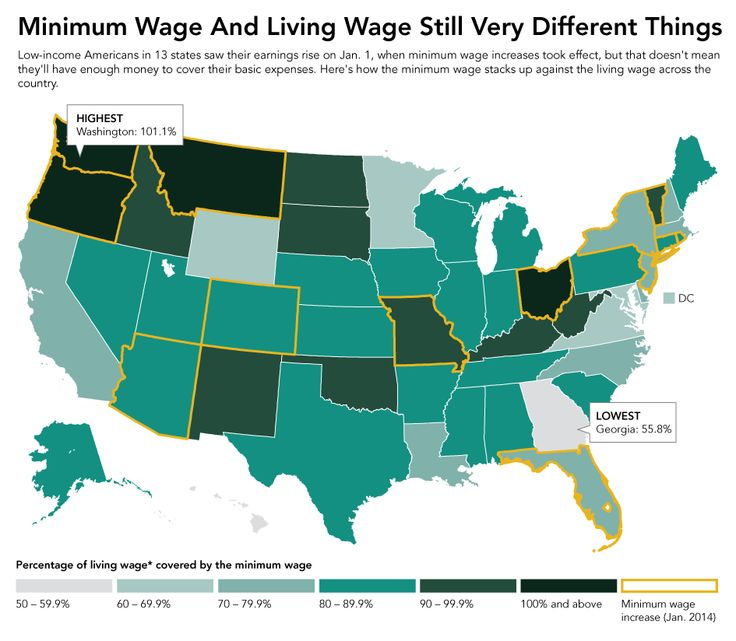 a low minimum wage and an The federal government the negative effects of minimum wage research by marvin kosters and finis welch shows that the minimum wage hurts low-wage.
