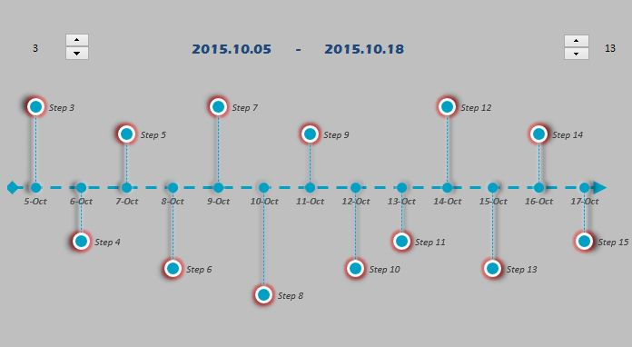 how to make a historical timeline on excel