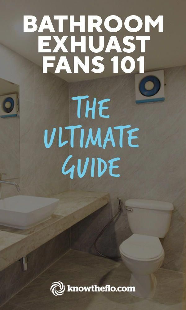 Brilliant Whats The Best Bathroom Exhaust Fan 2019 Your Definitive Download Free Architecture Designs Oxytwazosbritishbridgeorg