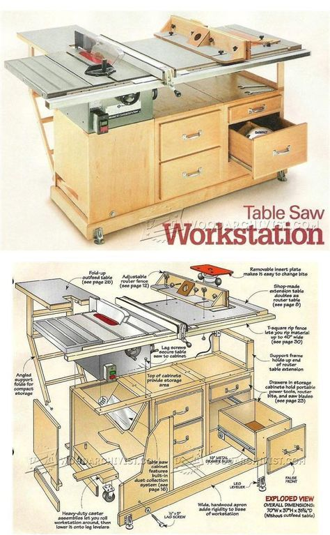 Table Saw Workstation Plans - Table Saw Tips, Jigs and Fixtures | WoodArchivist.com