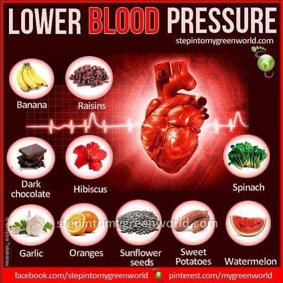 Indian Foods For Lowering High Blood Pressure