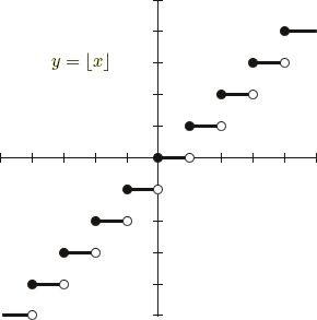Function Transformations good self-guided series of worksheets (covers vertical and horizontal shifts and stretches)