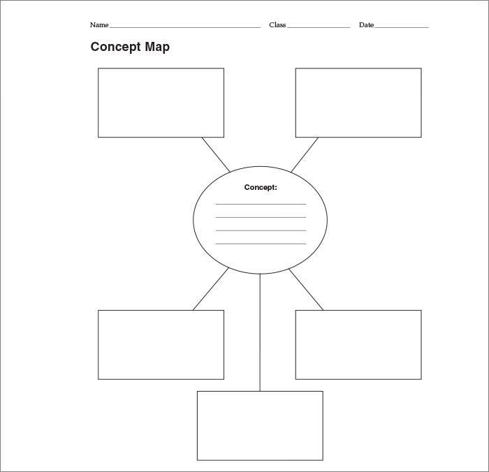 Concept Map Template Free Premium Templates Concept Map Template Concept Map Mind Map Template