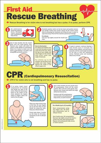 Choking First Aid Poster Pdf