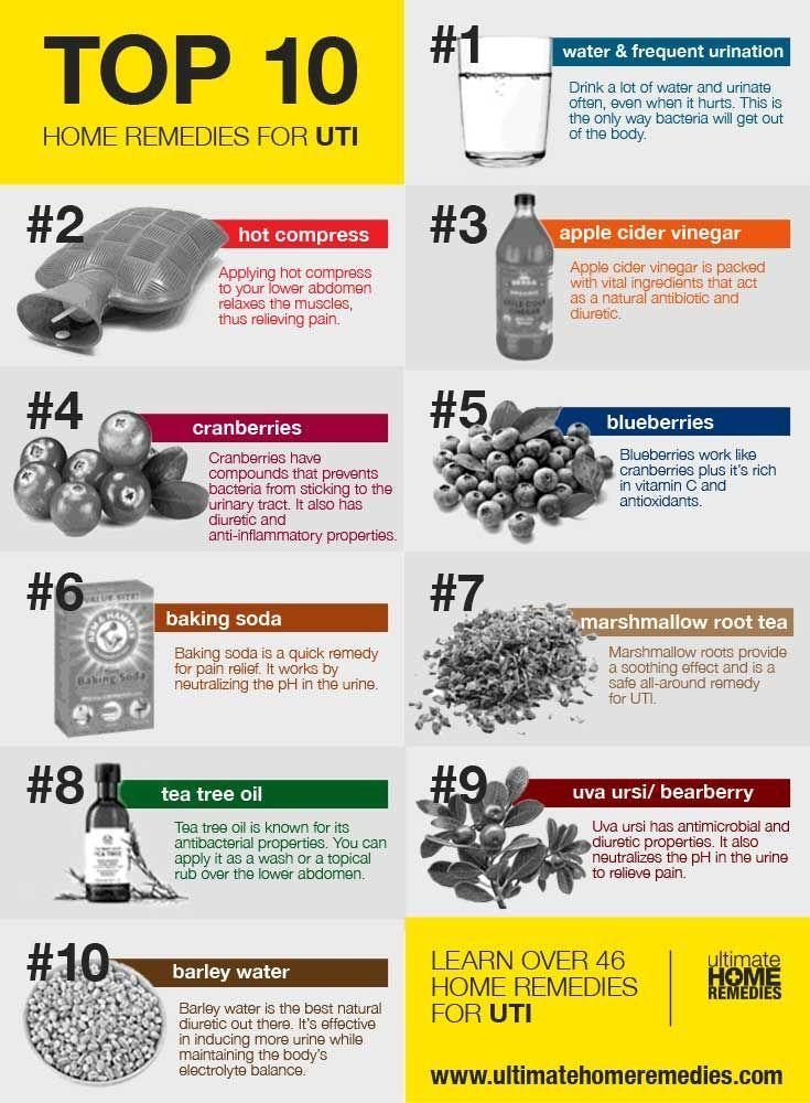 23301600416f4e1c34d94c70aaaa5f32 - How To Get Rid Of Kidney Infection Without Antibiotics