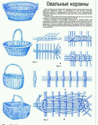 Плетение из газет. Фото и видео мастер-классы. | ВКонтакте