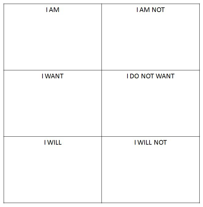 Setting personal boundaries worksheet from rectherapyideas.blogspot.com