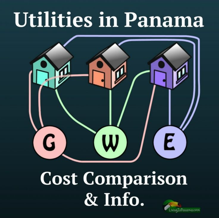 I was recently asked about utility bills in Puerto Armuelles. I share what…