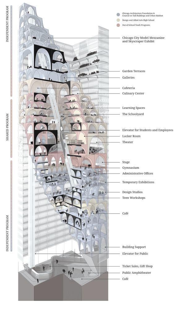 """Subversive Methods Make A Skyscraper in Michael Ryan Charters and Ranjit John Korah's """"Unveiled"""",Program Diagram. Image Courtesy of Michael Ryan Charters and Ranjit John Korah"""