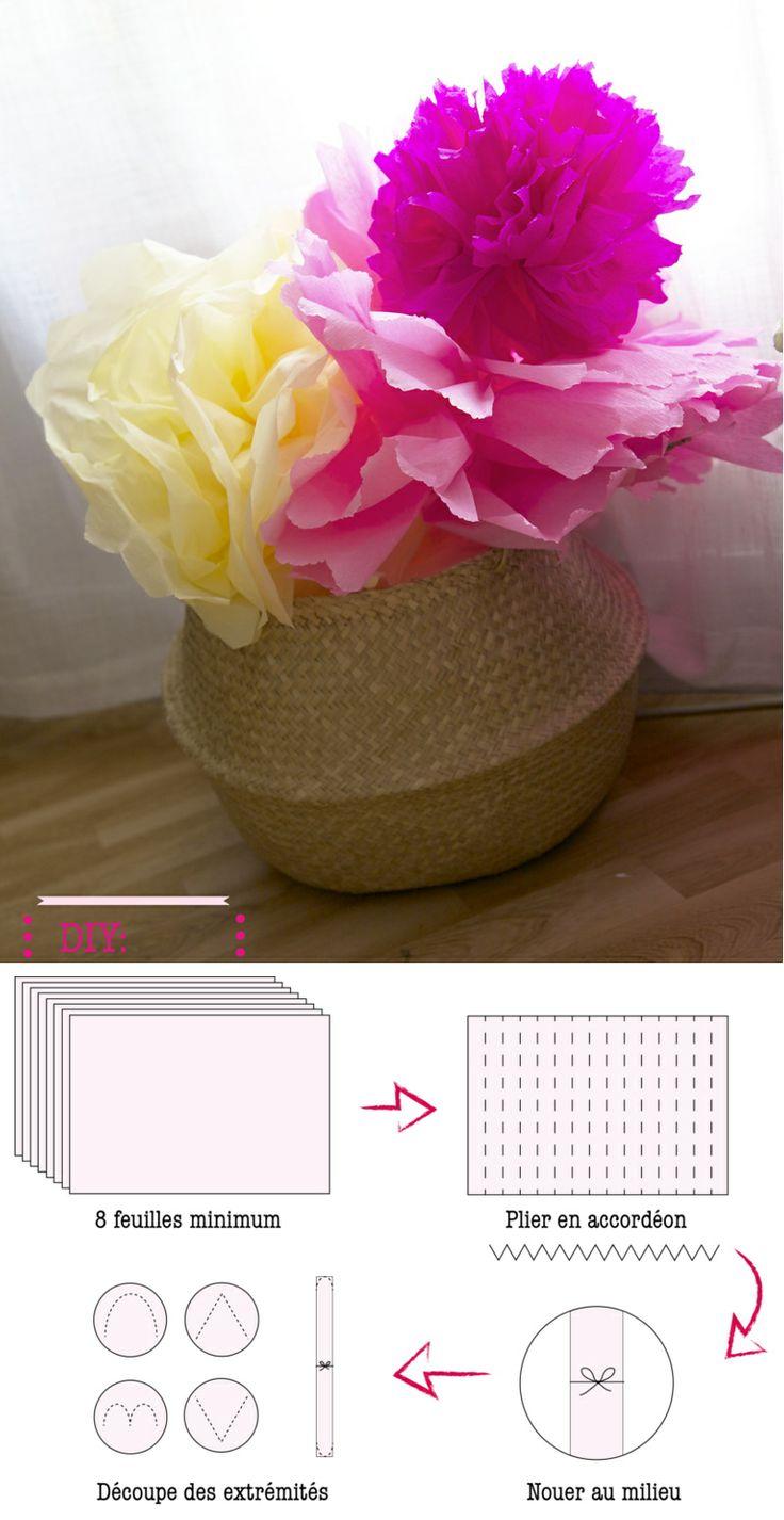 Les 117 meilleures images propos de fabrication de fleur en papier sur pinterest tutoriel - Boule de fleur en papier crepon ...