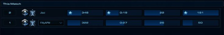 Never seen a player who took their tag so seriously... #games #Starcraft #Starcraft2 #SC2 #gamingnews #blizzard