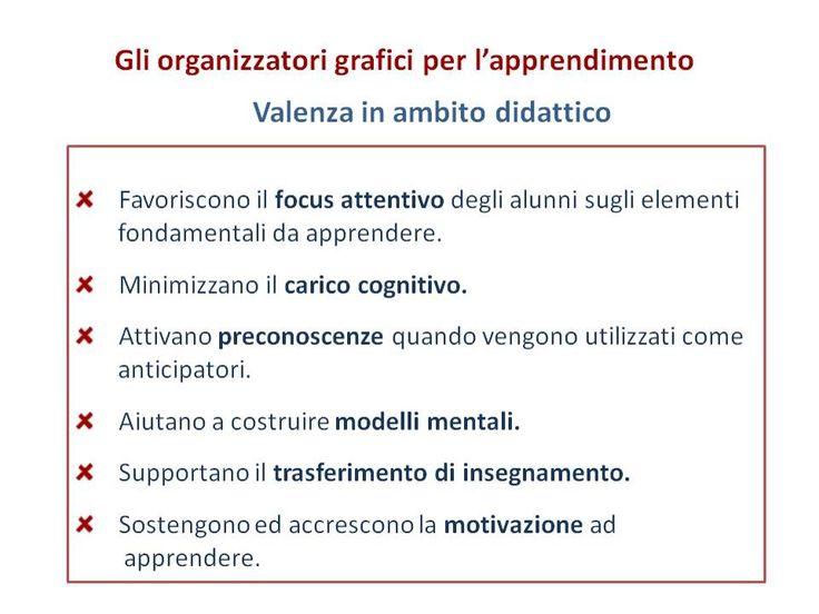 Il Corso - Competenza metodologica e didattica per sostenere l'apprendimento - Lezione 3.5 - Gli organizzatori grafici per l'apprendimento   Dislessia Amica